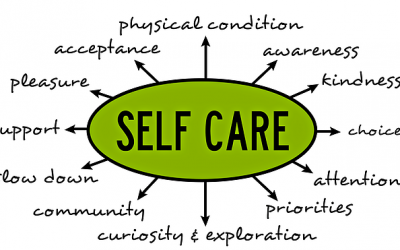 Do You Do Enough Self-Care?
